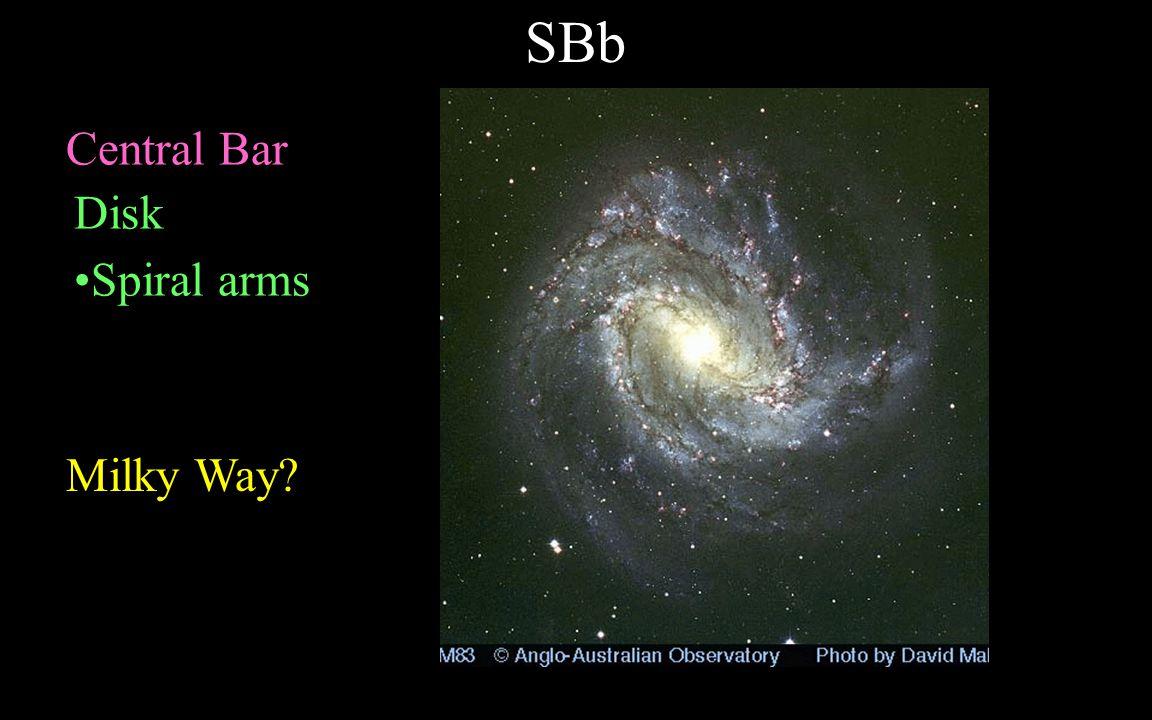 SBb Central Bar Disk Spiral arms Milky Way
