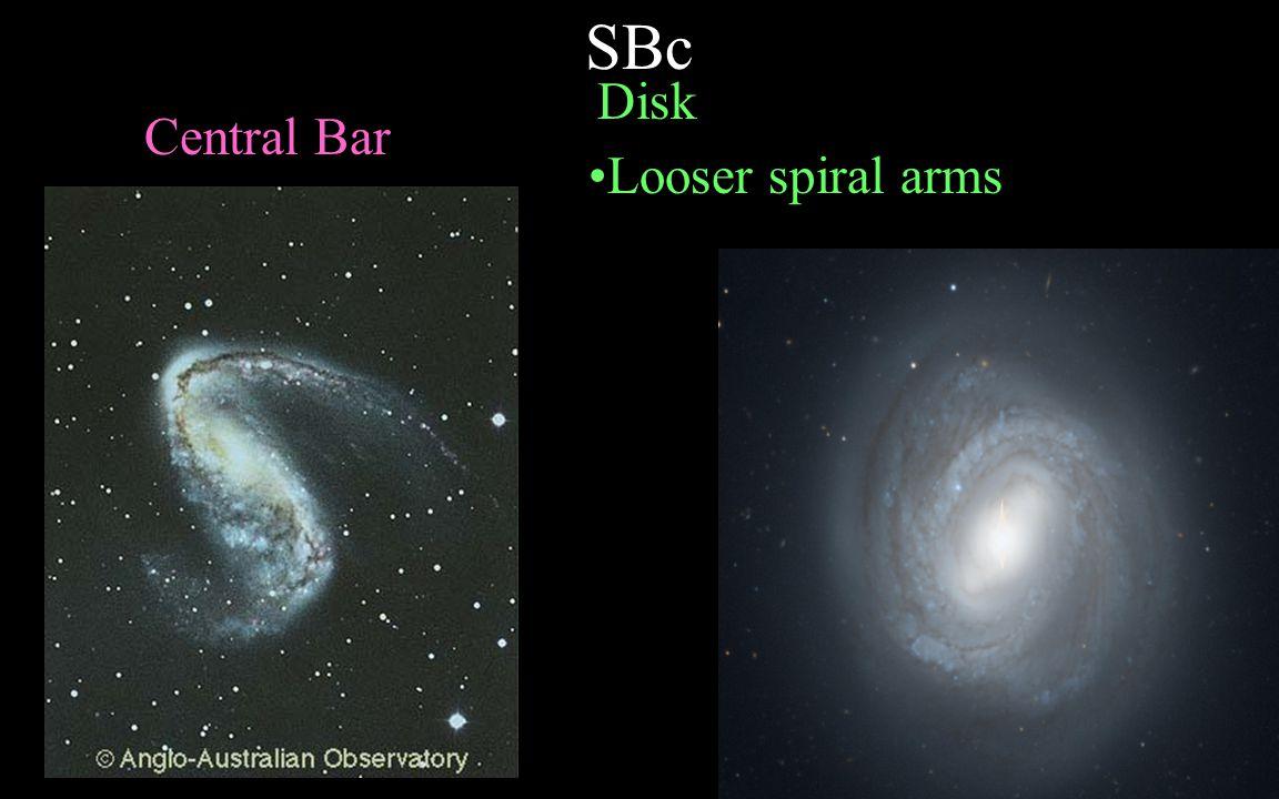 SBc Disk Central Bar Looser spiral arms