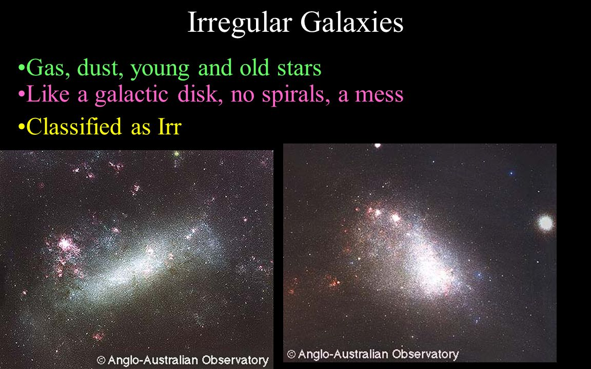 Irregular Galaxies Gas, dust, young and old stars