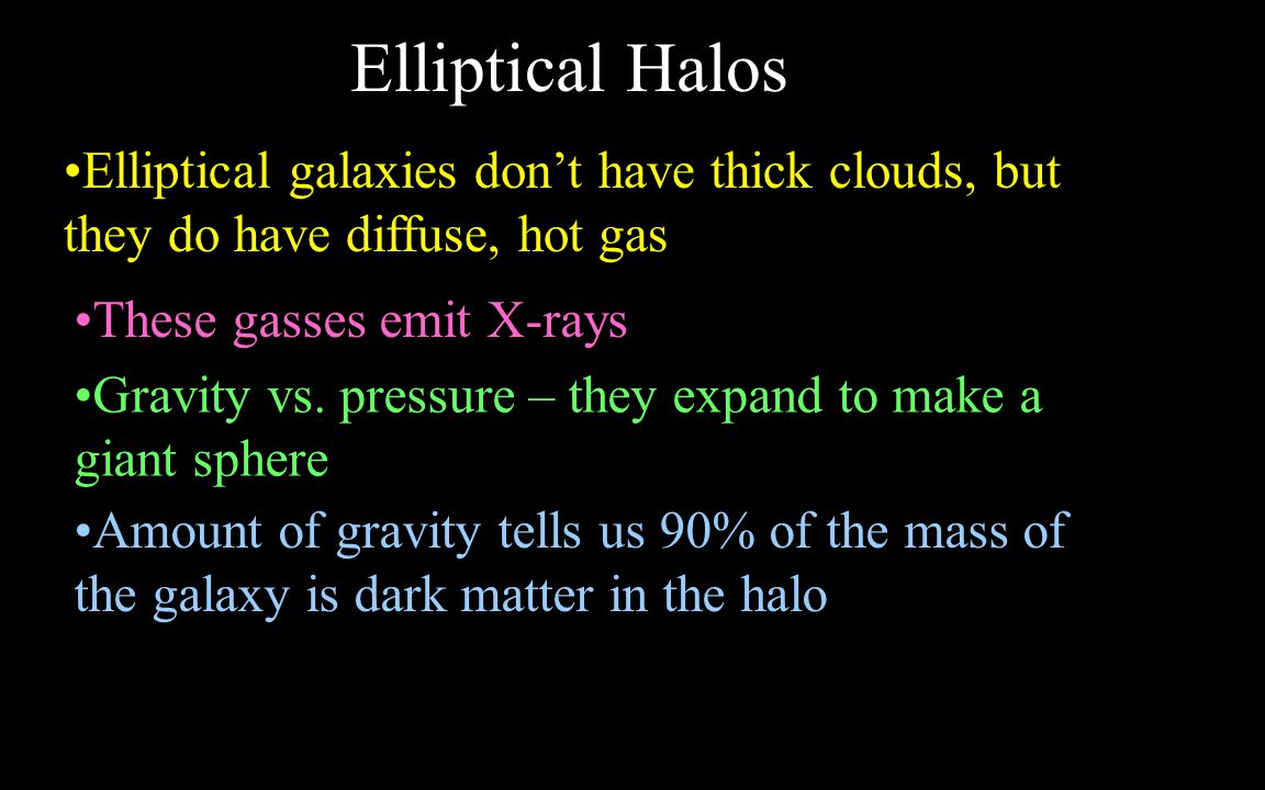 Elliptical Halos Elliptical galaxies don't have thick clouds, but they do have diffuse, hot gas. These gasses emit X-rays.