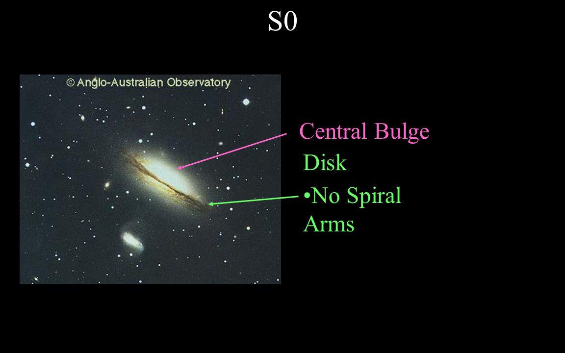 S0 Central Bulge Disk No Spiral Arms