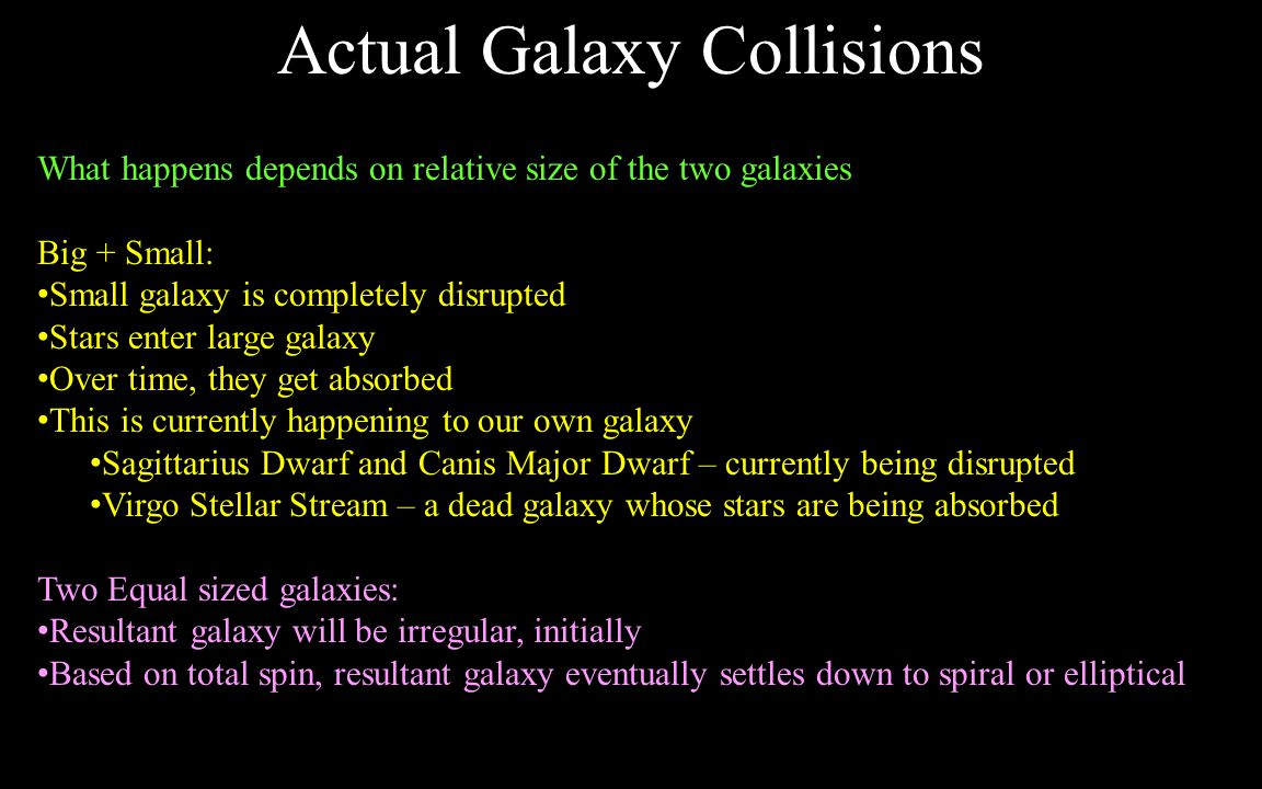 Actual Galaxy Collisions