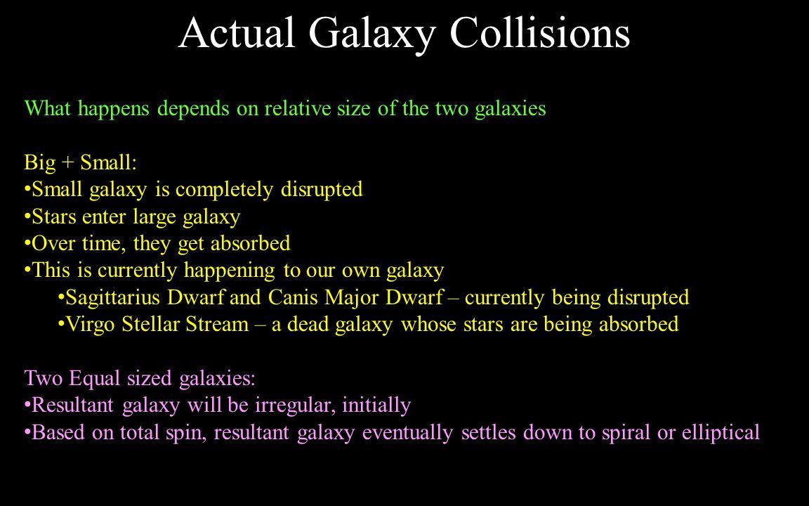 Actual Galaxy Collisions