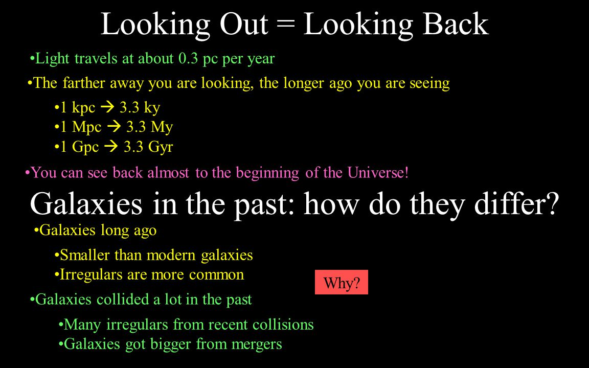 Looking Out = Looking Back