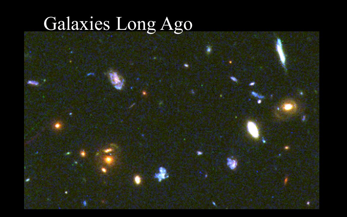 Galaxies Long Ago