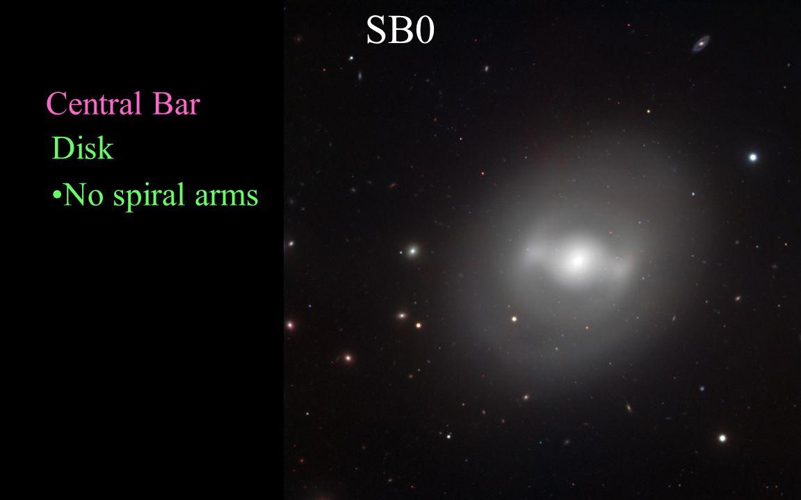 SB0 Central Bar Disk No spiral arms