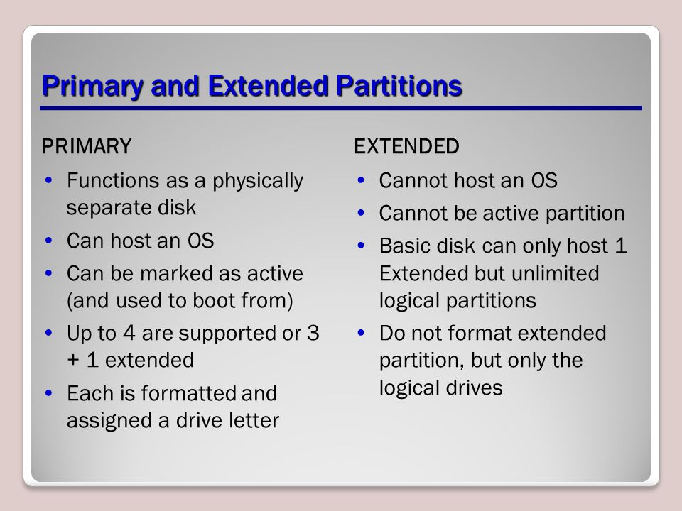 Primary and Extended Partitions