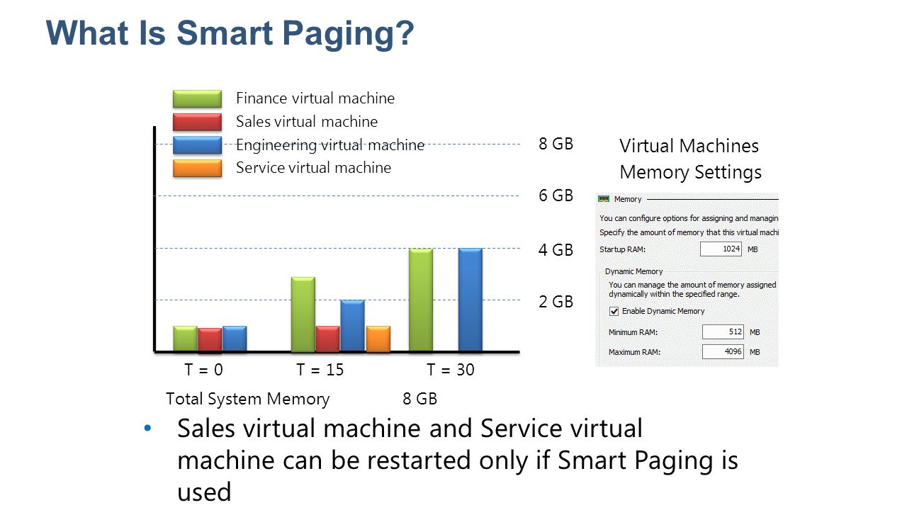 20409A What Is Smart Paging 3: Creating and Managing Virtual Hard Disks, Virtual Machines, and Checkpoints.