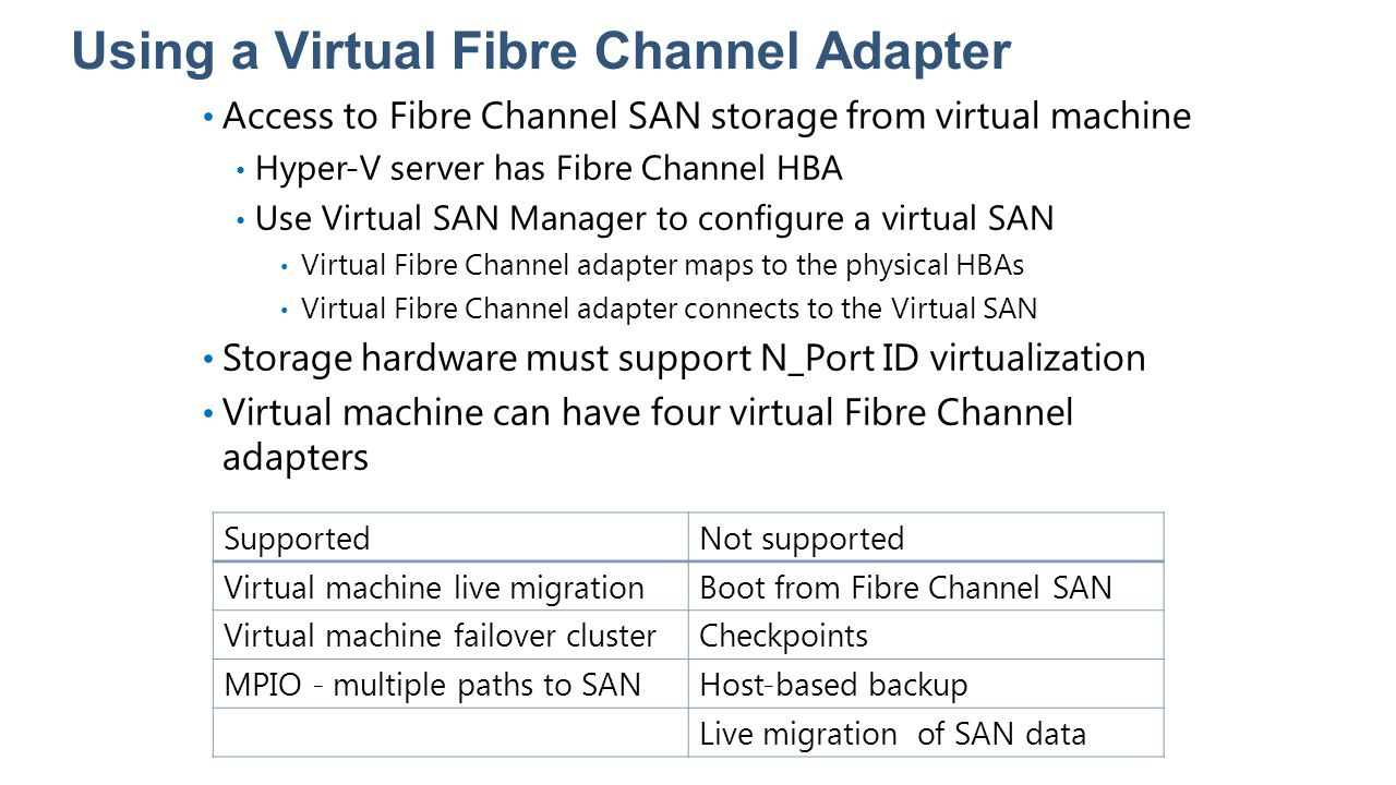 Using a Virtual Fibre Channel Adapter