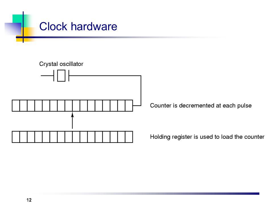 Clock hardware