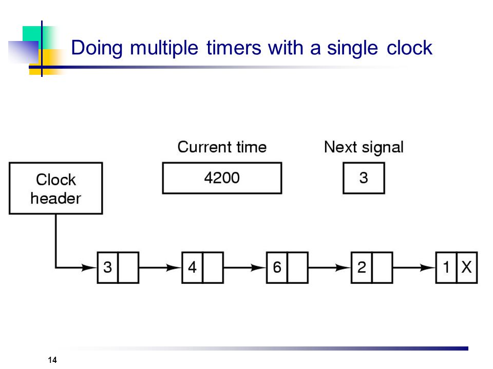 Doing multiple timers with a single clock