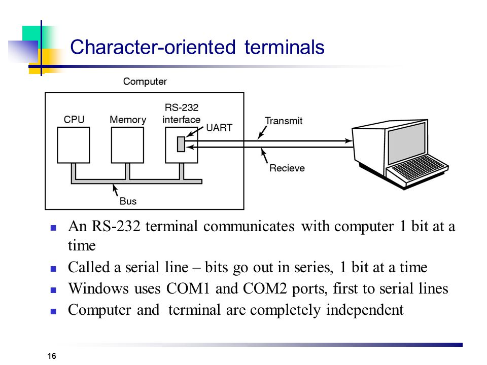 Character-oriented terminals