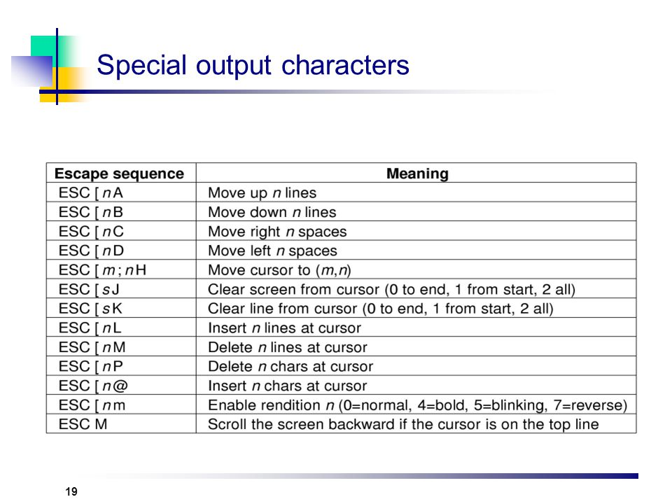 Special output characters