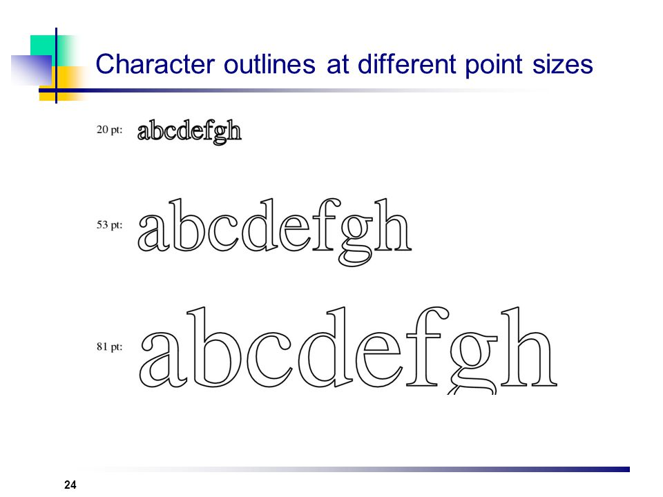 Character outlines at different point sizes