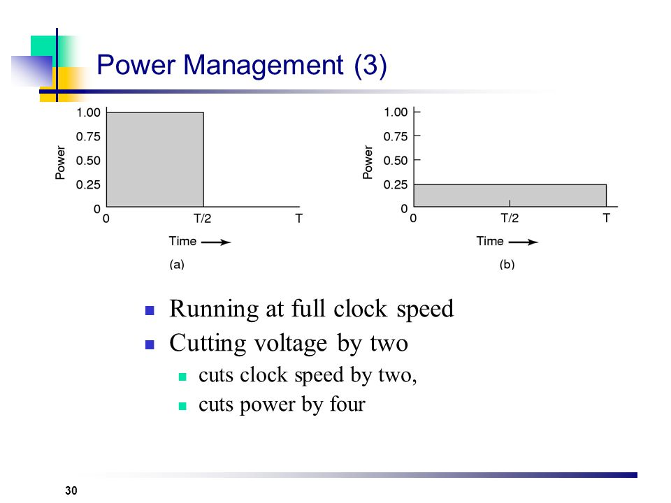 Power Management (3) Running at full clock speed