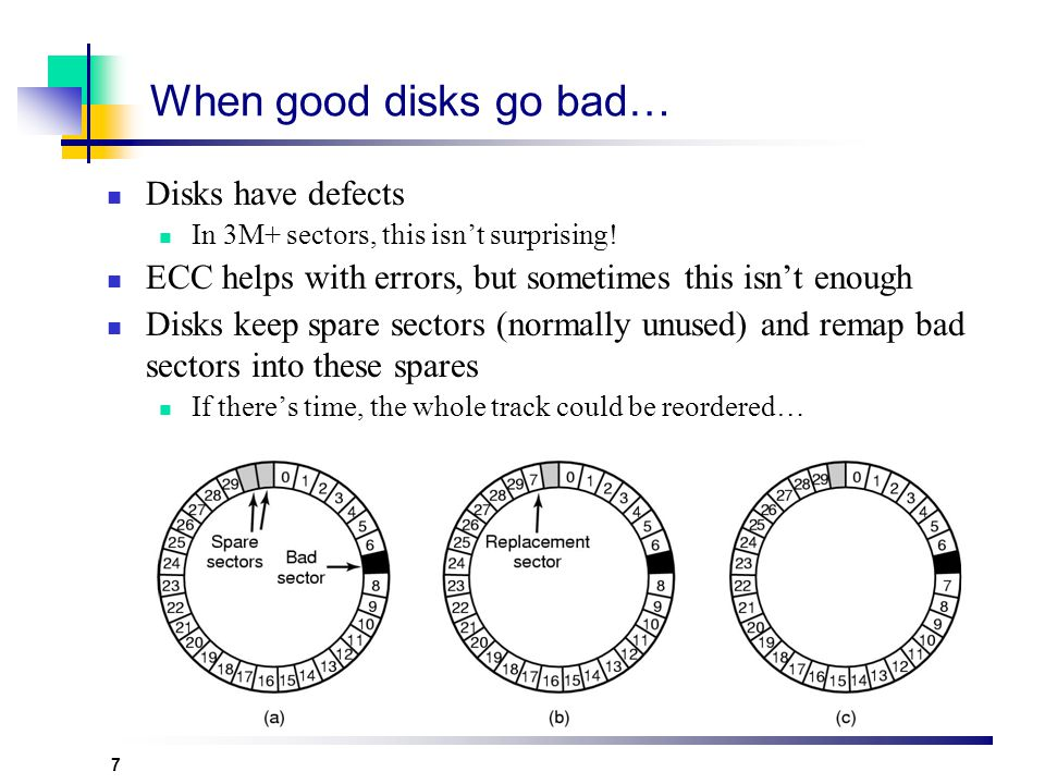 When good disks go bad… Disks have defects