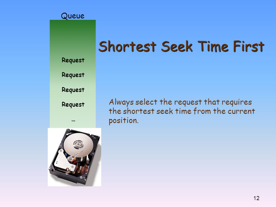 Shortest Seek Time First