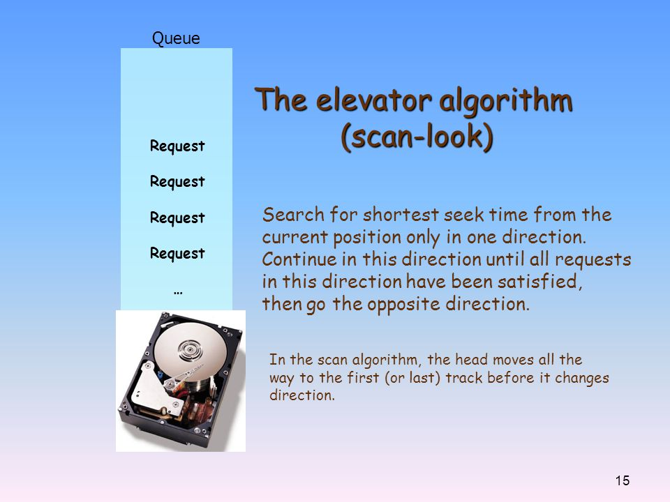 The elevator algorithm