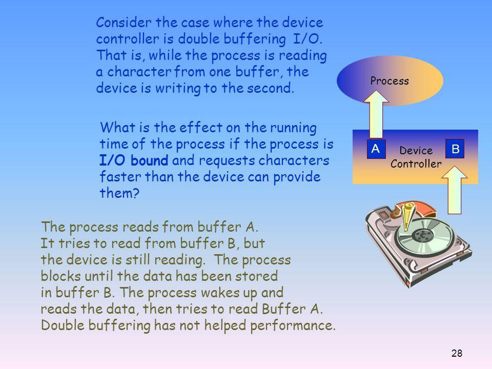Consider the case where the device controller is double buffering I/O.