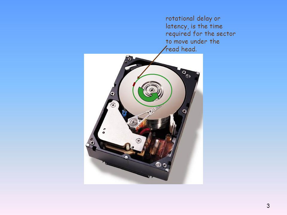 rotational delay or latency, is the time required for the sector to move under the read head.