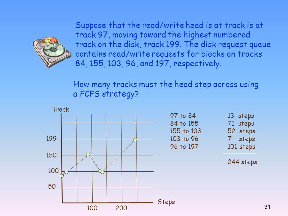 How many tracks must the head step across using a FCFS strategy