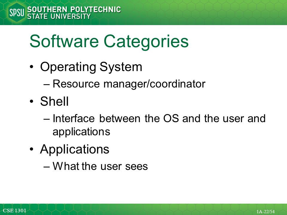 Software Categories Operating System Shell Applications