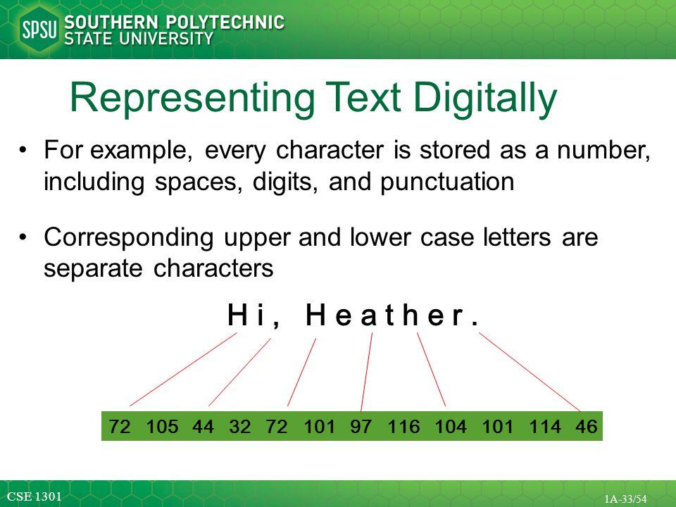 Representing Text Digitally