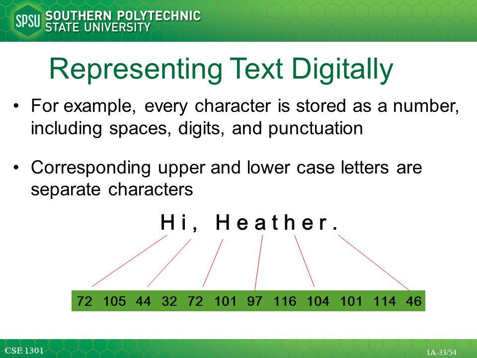 Representing Text Digitally