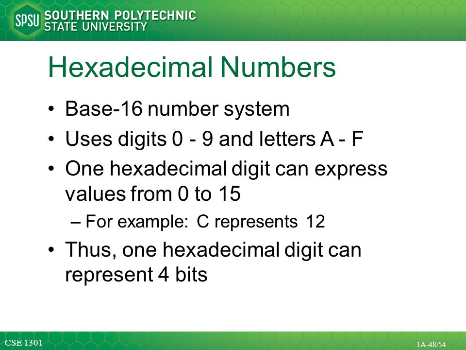 Hexadecimal Numbers Base-16 number system