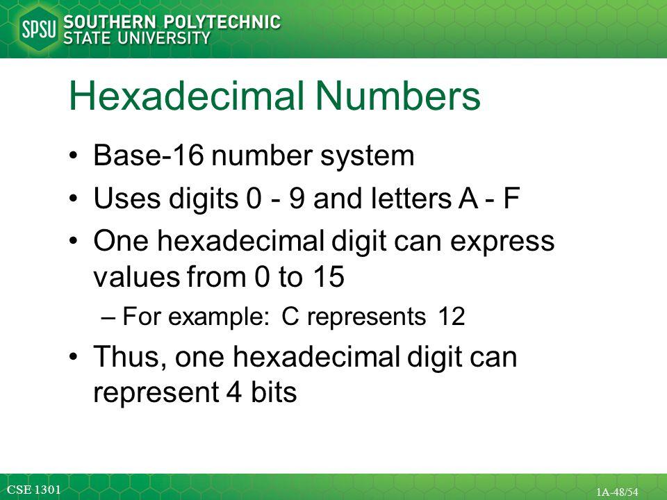 Hexadecimal Numbers Base-16 number system