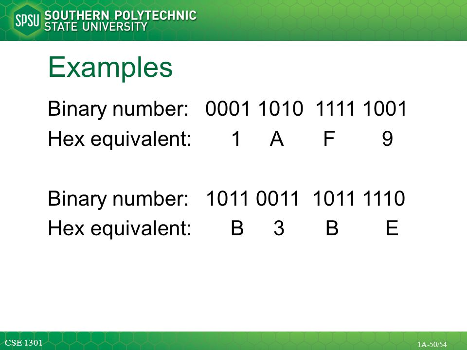 Examples Binary number: 0001 1010 1111 1001 Hex equivalent: 1 A F 9