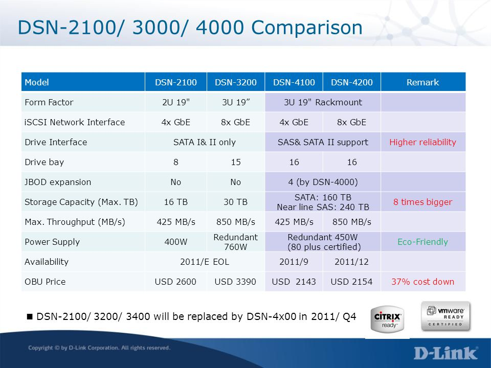 DSN-2100/ 3000/ 4000 Comparison Model. DSN-2100. DSN-3200. DSN-4100. DSN-4200. Remark. Form Factor.