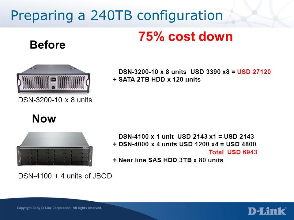 Preparing a 240TB configuration