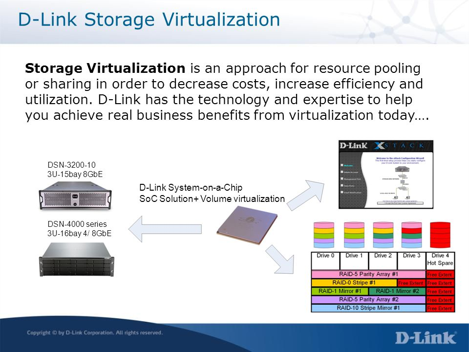 D-Link Storage Virtualization