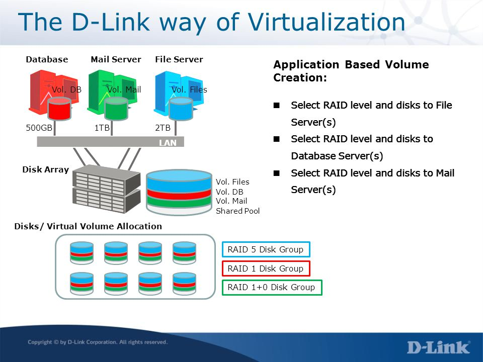 The D-Link way of Virtualization