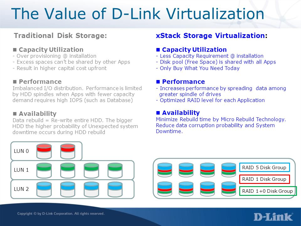The Value of D-Link Virtualization