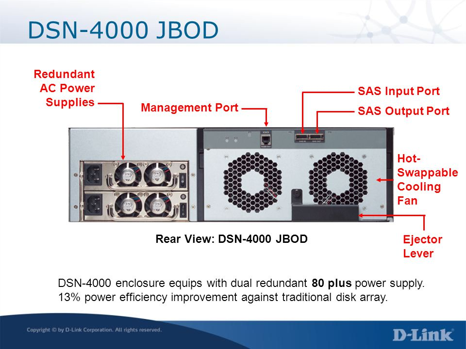 DSN-4000 JBOD Redundant AC Power Supplies SAS Input Port