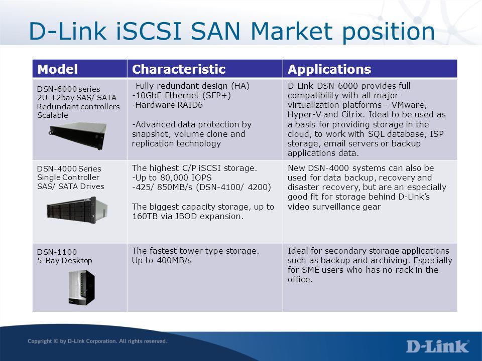 D-Link iSCSI SAN Market position