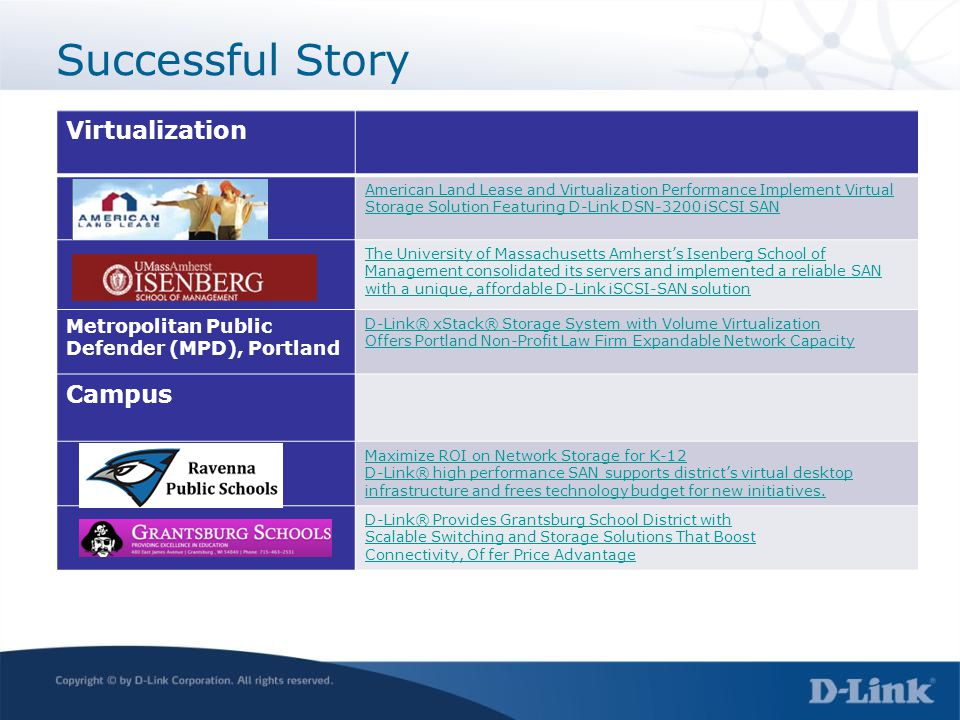 Successful Story Virtualization Campus