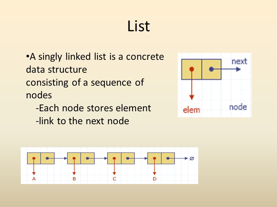 List A singly linked list is a concrete data structure