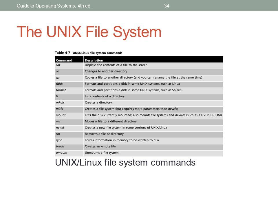The UNIX File System UNIX/Linux file system commands