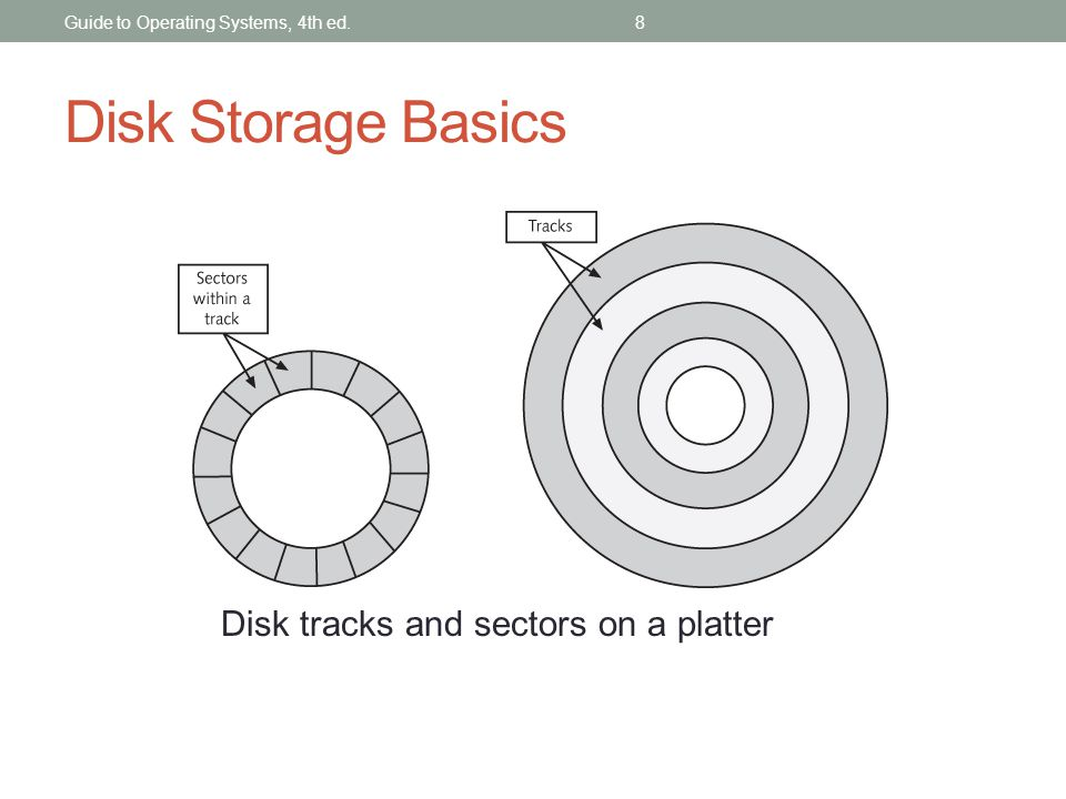Disk Storage Basics Disk tracks and sectors on a platter