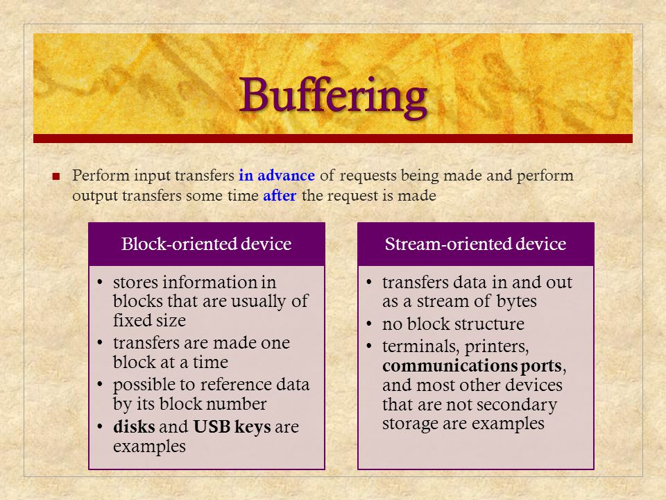 Buffering Block-oriented device