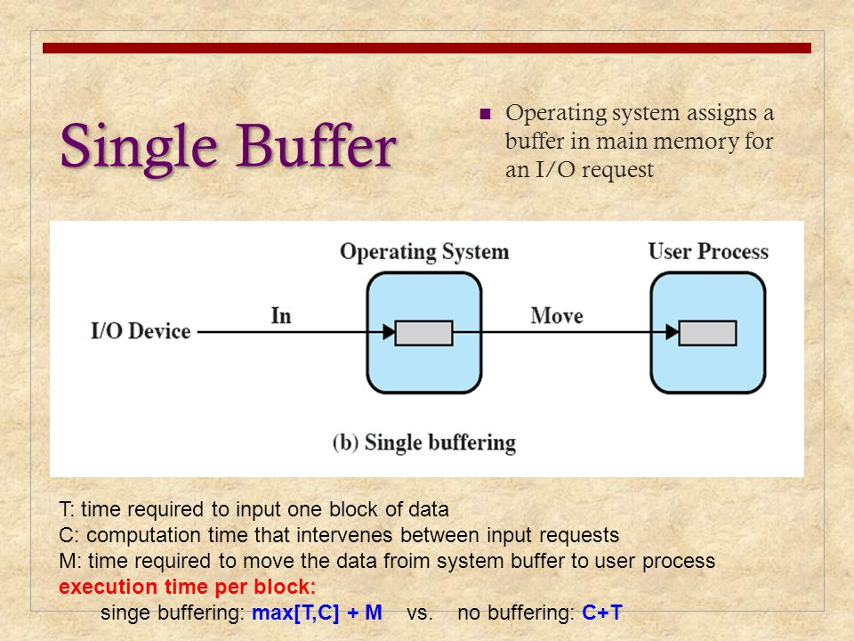 Single Buffer Operating system assigns a buffer in main memory for an I/O request.
