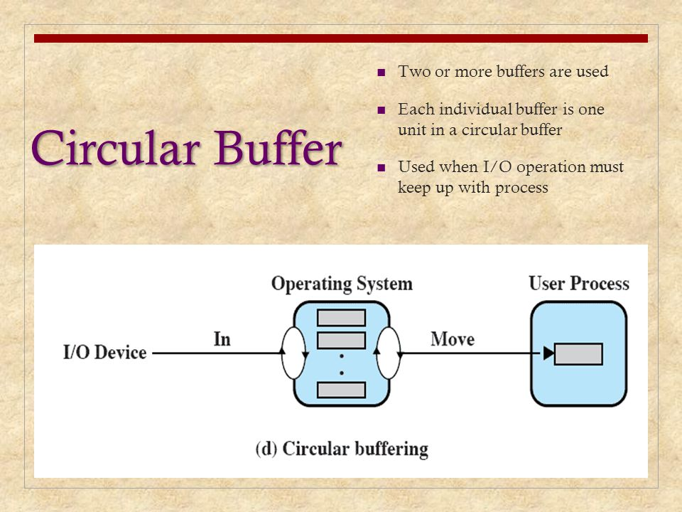 Circular Buffer Two or more buffers are used