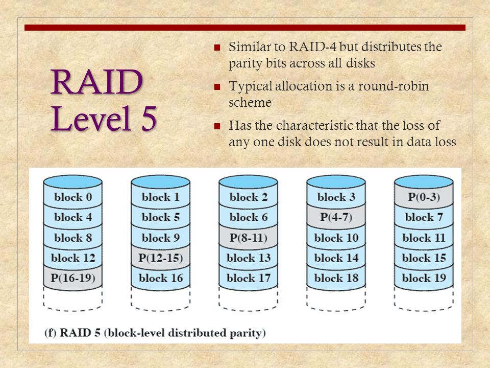 Similar to RAID-4 but distributes the parity bits across all disks