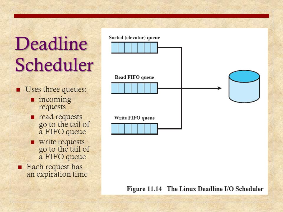 Deadline Scheduler Uses three queues: incoming requests