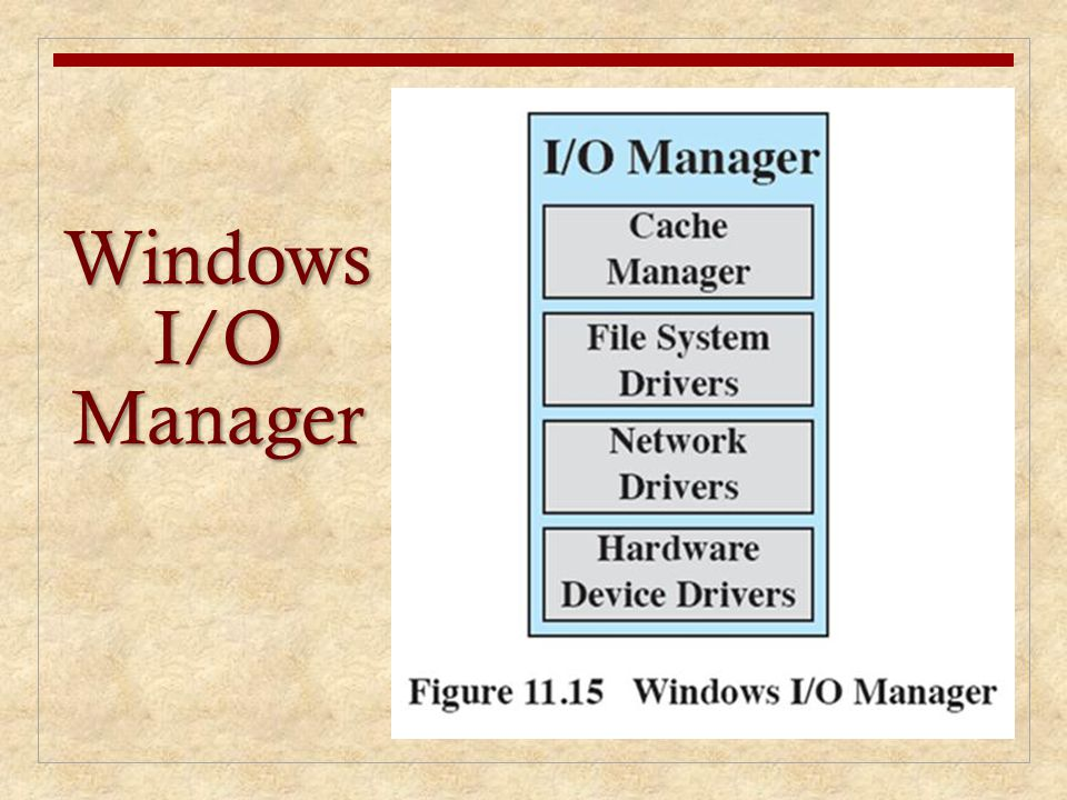 Windows I/O Manager Figure 11.15 shows the key kernel-mode components related to the Windows I/O.