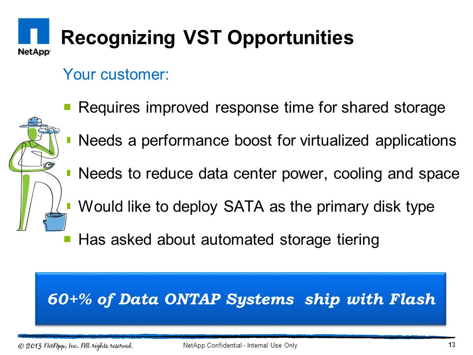 Recognizing VST Opportunities