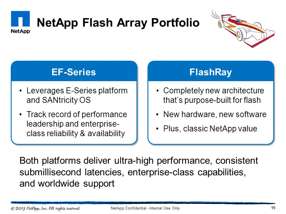 NetApp Flash Array Portfolio